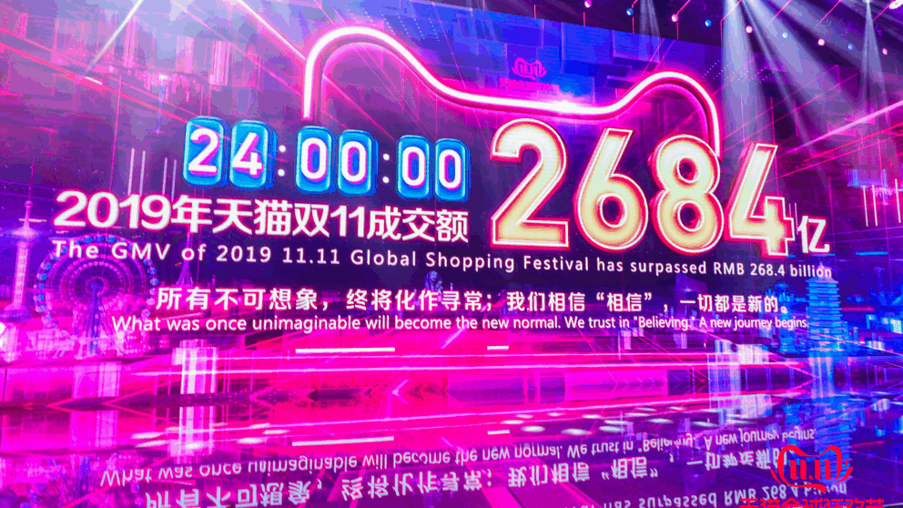 Alibaba sets a new Singles Day <strong>sales record</strong>