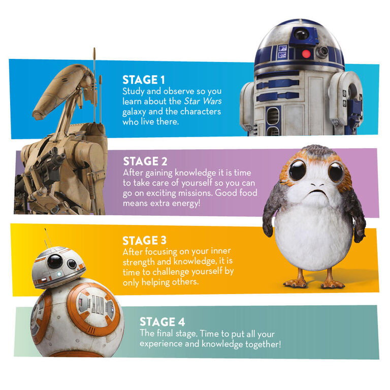 Four stages of edutainment